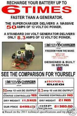 Nouveau Générateur Portable De Gaz De Gpl 95a 12 Volt Chargeur De Batterie Bateau De Camping-car